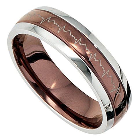Der Richtige Ring Fur Den Antrag Frage Eher An Die Manner Liebe