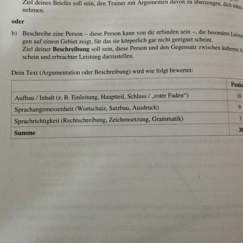 Das hier der text da obe  - (Schule, deutsch, hausi)