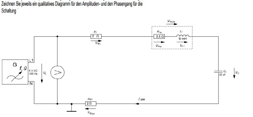 diagramm amplituden phasengang zeichnen? (Elektrik, Elektrotechnik)
