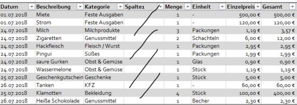 brand new 48d79 9aaf4 Diagramm erstellen in Excel - Komme nicht weiter? (Microsoft ...