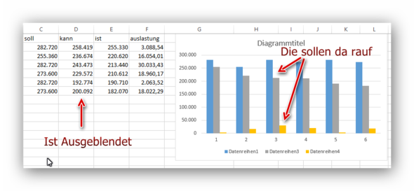 Diagramm Excel Datenreihen zusammenfügen (Daten, Office)