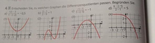 Differenzenquotient zu Graphen zuordnen?