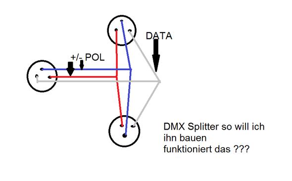 der bauplan  - (Kabel, Splitter, DMX)