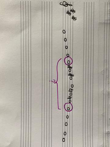 Doppelkreuz auflösen (Musiktheorie)?
