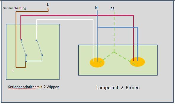 Doppelschalter Fur Wohnzimmerlampe Elektrik