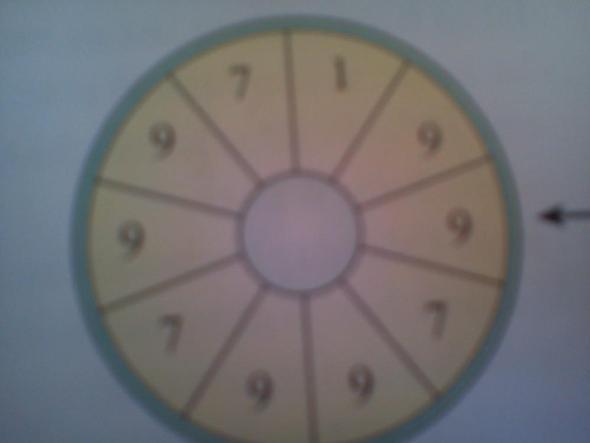 Glücksrad - (Schule, Mathe, Mathematik)
