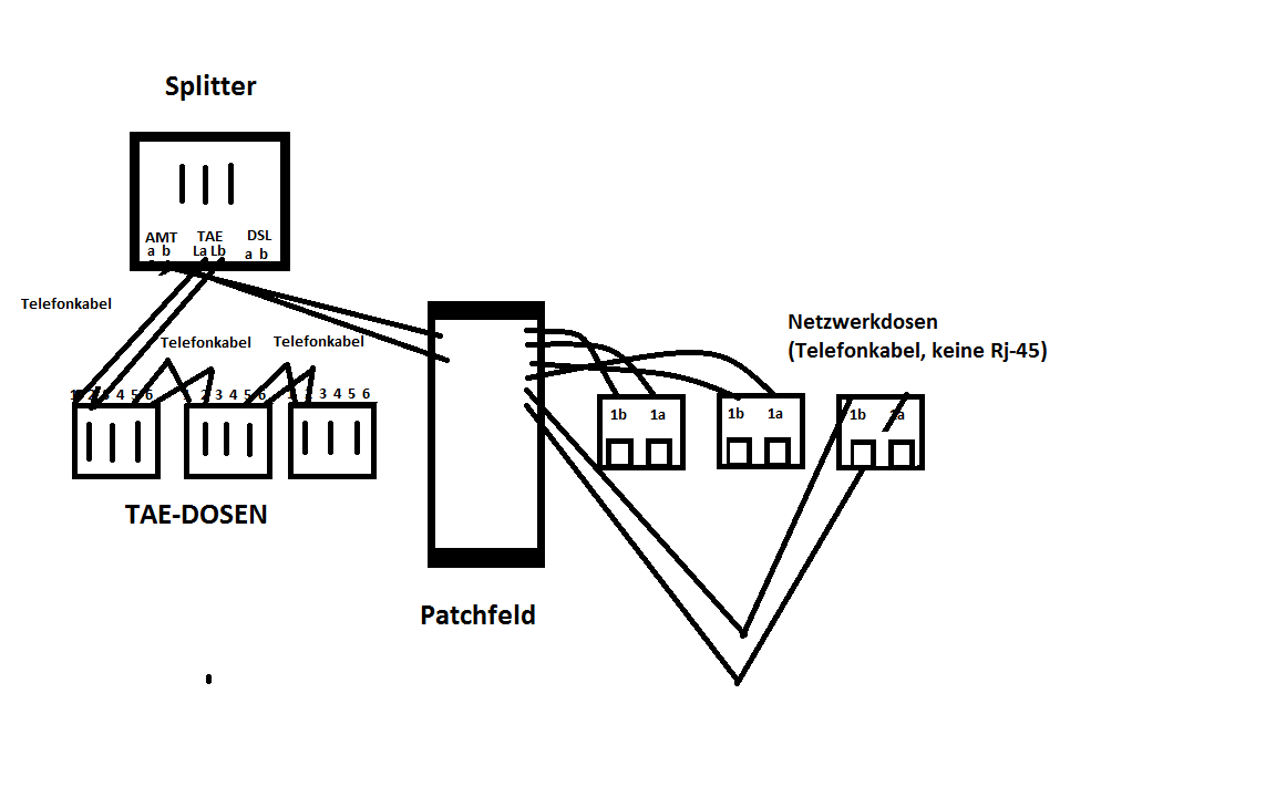 DSL verkabelung. Hilfe. Splitter (Internet, Netzwerk)