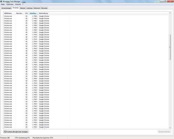 Screen vom Task-Manager - (Computer, Informatik, google-chrome)