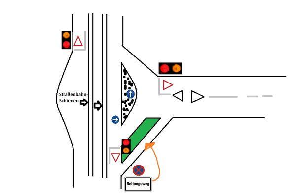 "Rettungsweg am ""Kreisverkehr"" - (Recht, Verkehr, Regel)"