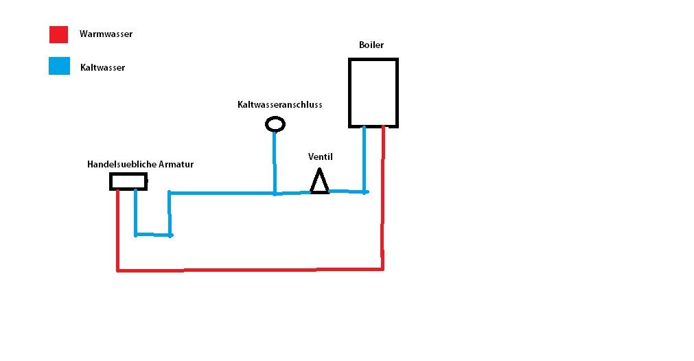 dusche niederdrucksystem durch ventil umgehen renovierung badezimmer sanit r. Black Bedroom Furniture Sets. Home Design Ideas
