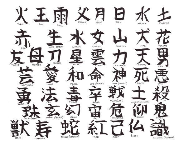 Was bedeutet dieses chinesische Zeichen auf dem Bild ...