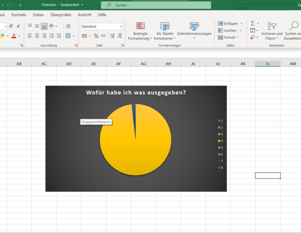 Eine eigene Legende in einem Excel Diagramm erstellen?