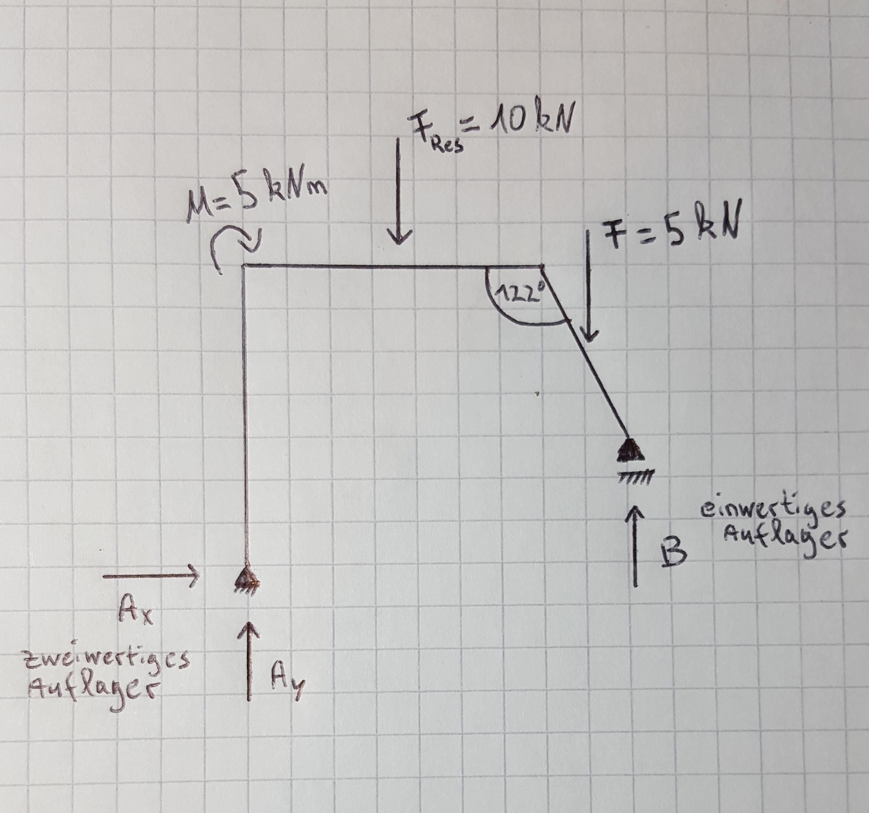 einfache statik auflagerkr fte mechanik physik. Black Bedroom Furniture Sets. Home Design Ideas