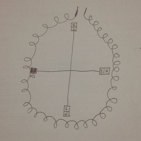 Schlechte Zeichnung  - (Strom, Generator)