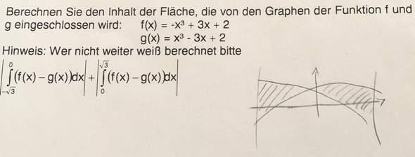 Eingeschlossenen Fläche zwischen zwei Funktion?