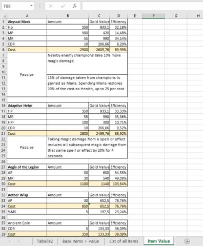 Beispiel der Felder - (Microsoft, Excel)