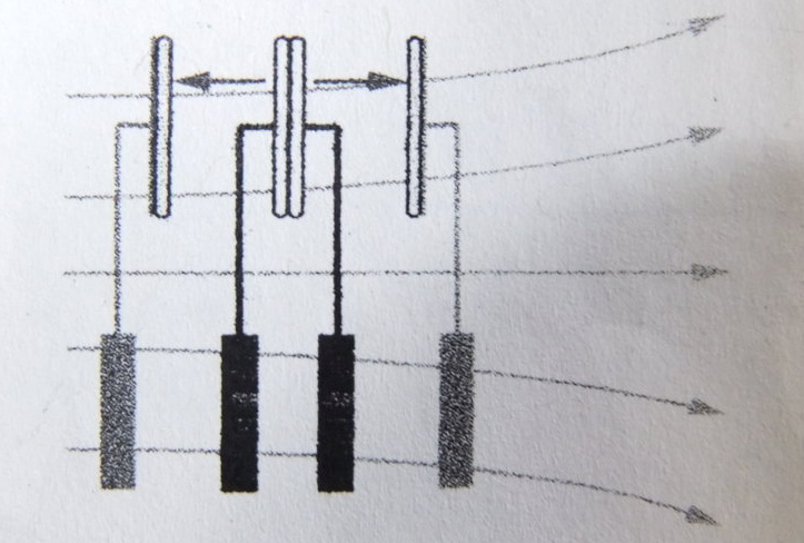 kugeloberfl che berechnen haus design und m bel ideen. Black Bedroom Furniture Sets. Home Design Ideas