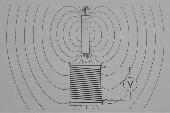 Elektromagnet als Erreger bei Induktion?
