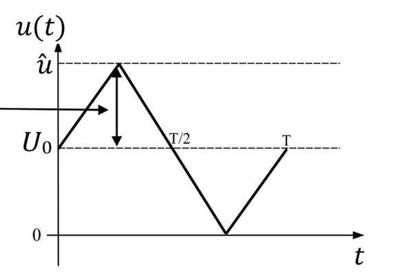 Elektrotechnik Mittelwert Dreiecksspannung Hilfe?
