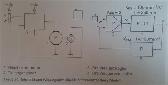 Elektrotechnik: Proportionalbeiwert / Die Regelung mit einem P-Regler?