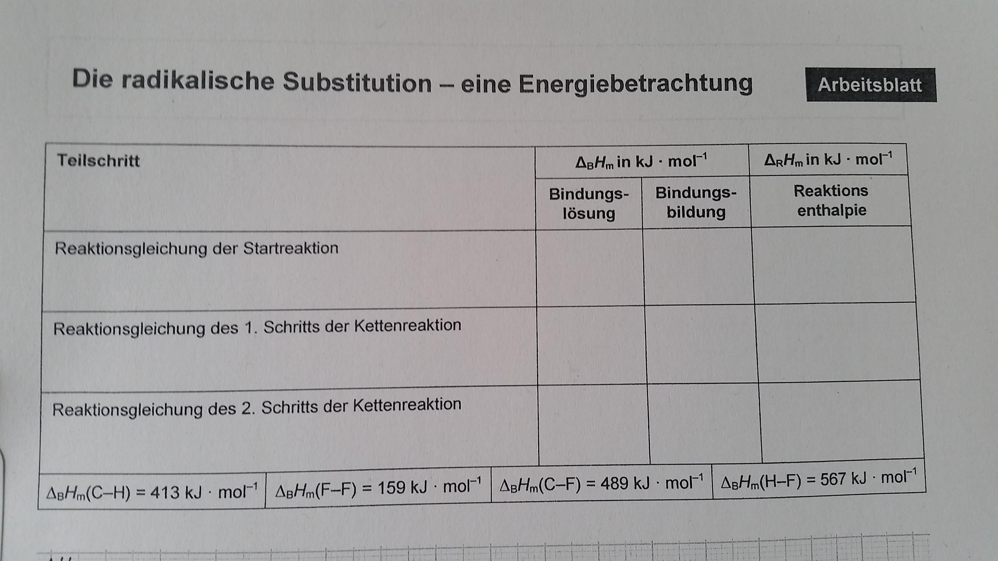 Energiebetrachtung Chemie? (Schule, Freizeit, Ausbildung und Studium)