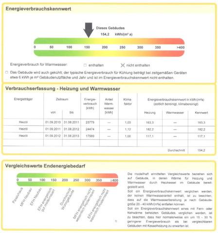 hier sieht man ganz deutlich den 2013 falsch berechneten Verbrauch - (Mietrecht, Nebenkostenabrechnung, Wohnrecht)