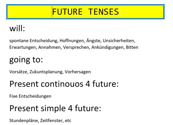 English Grammatik: Zukunftsformen?