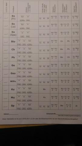 Der Wahlzettel - (Schule, Gymnasium)