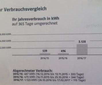 rechnungsablg - (Strom, Rechnung, Stromrechnung)