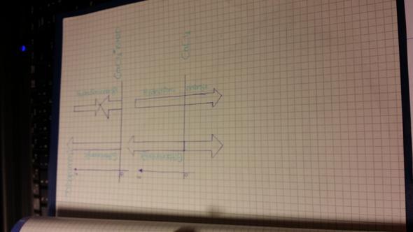 1. Bild - (Chemie, Erklärung)