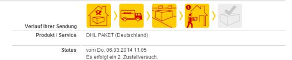 12 - (Post, Paket, DHL)