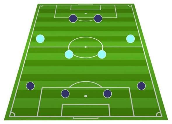 - (Sport, Fußball, Team)
