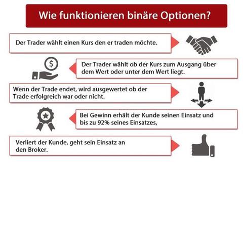 Andrew keene option trader