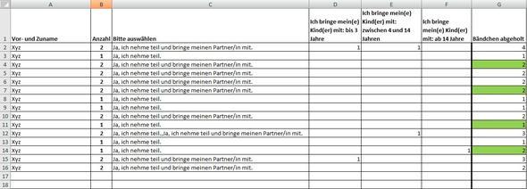 Zellenfarben mit Inhalt automatisch zählen - (Excel, Formel, Farben zählen)