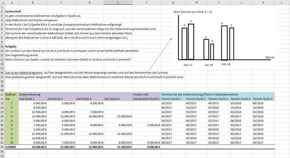 Excel - Profi für Formel und Grafik gesucht? (Mathematik, Tabelle ...