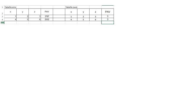 Tabellen - (Excel, Sverweis)