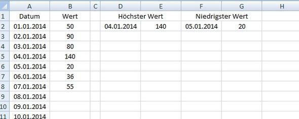 min-max-datum - (Excel 2007, min max Datum)
