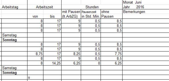 Excel 2010 Wenndann Formel Mit Eigener Bewertung Und Rechnung