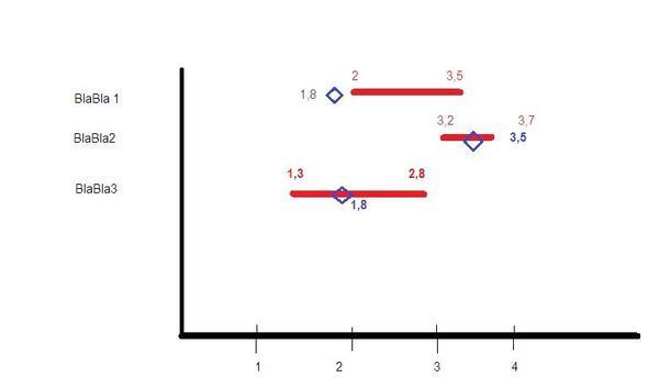 Beispiel - (Excel, Diagramm, Beschriftung Y- Achse)