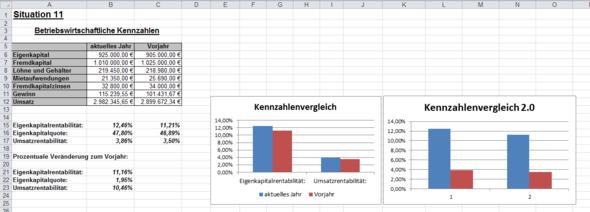 Screenshot - (Excel, gruppierte Säulen)