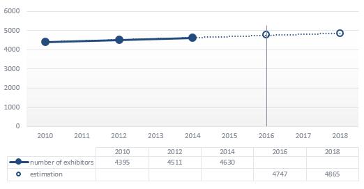 mit Jahren - (Excel, Format, Datum)