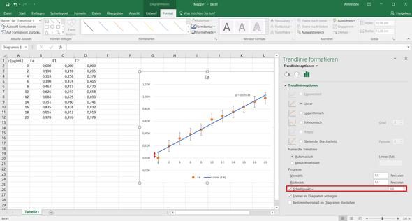 Excel 2016 Diagramm Trendlinie, Schnittpunkt mit Null, warum ...