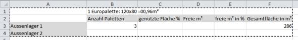 Flächennutzung unterschiedlicher Läger - (Excel, Formel)