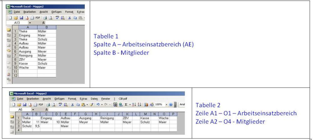 Fein Excel Arbeitsblatt Aktivität Fotos - Mathe Arbeitsblatt ...