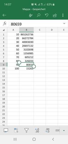 Excel Interpolieren