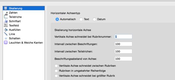 Änderungsauswahl X-Achse - (Excel, Diagramm, Skalierung)