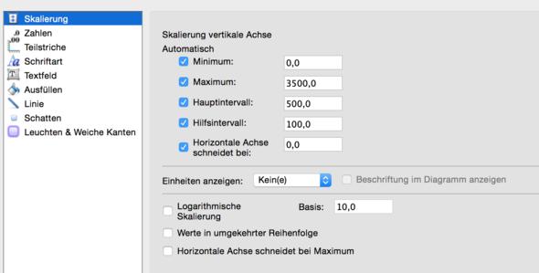 Änderungsauswahl Y-Achse => so eine Ansicht wünsch ich mir für die X-Achse - (Excel, Diagramm, Skalierung)