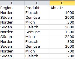 Fleisch und Gemüse - (Microsoft, Excel, SUMMEWENNS)