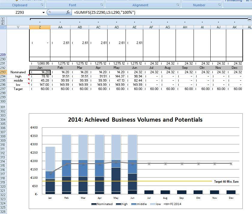 Excel Teilergebnis- kombiniert mit Summewenn- Funktion (Graphen ...