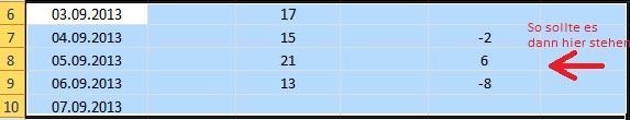 Excelbeispiel - (Excel, Unterschied, Vergleich)